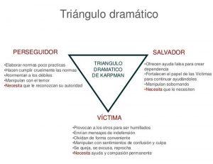 triangulo dramático (Nueva Consciencia-9)